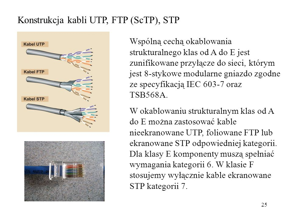 Konstrukcja kabli UTP, FTP (ScTP), STP