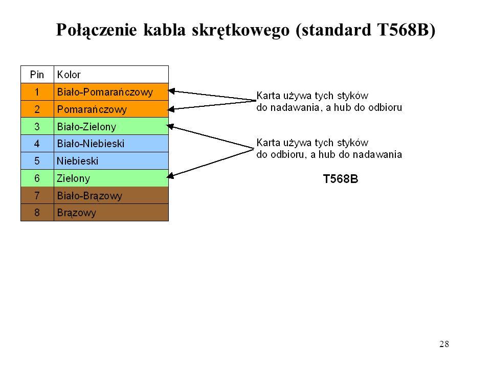 Połączenie kabla skrętkowego (standard T568B)