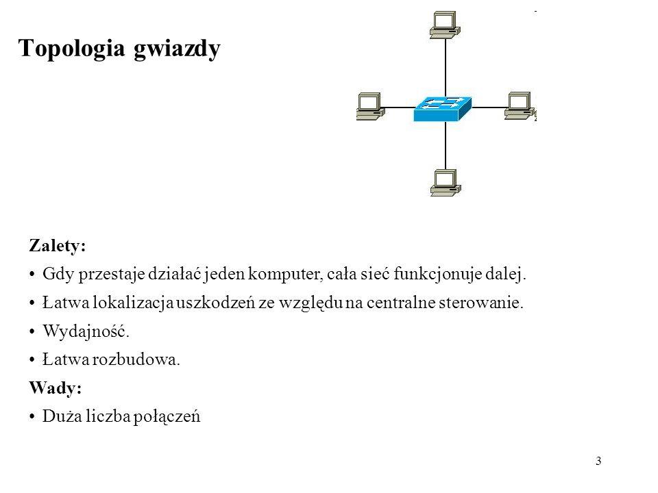 Topologia gwiazdy Zalety: