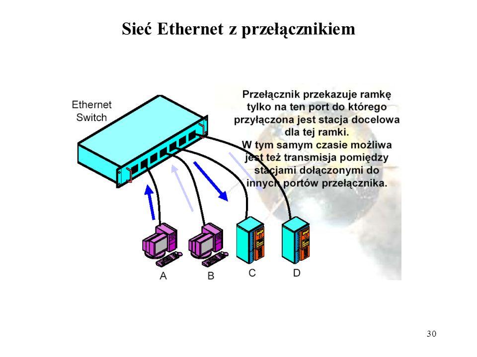 Sieć Ethernet z przełącznikiem