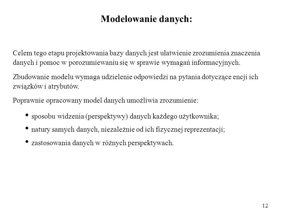 Modelowanie danych: