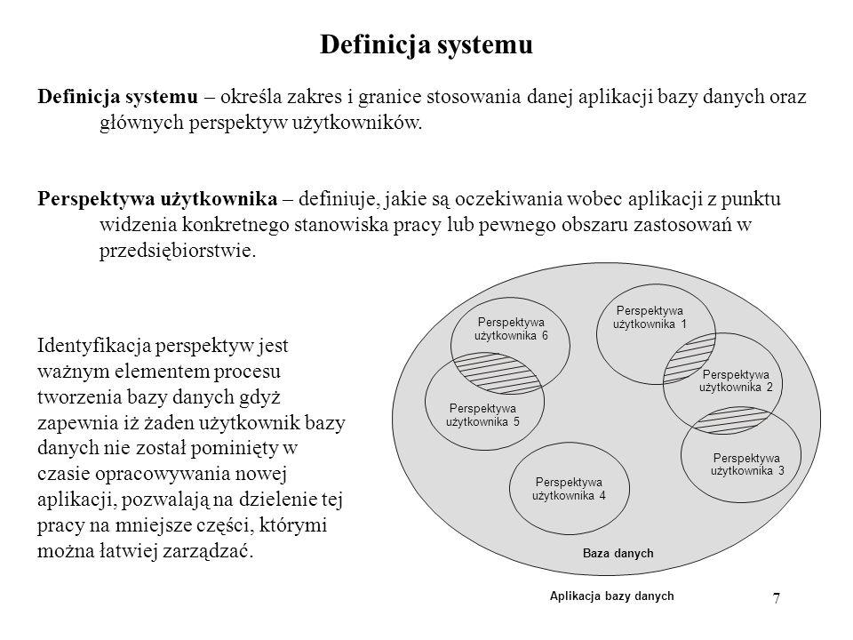 Definicja systemu Definicja systemu – określa zakres i granice stosowania danej aplikacji bazy danych oraz głównych perspektyw użytkowników.