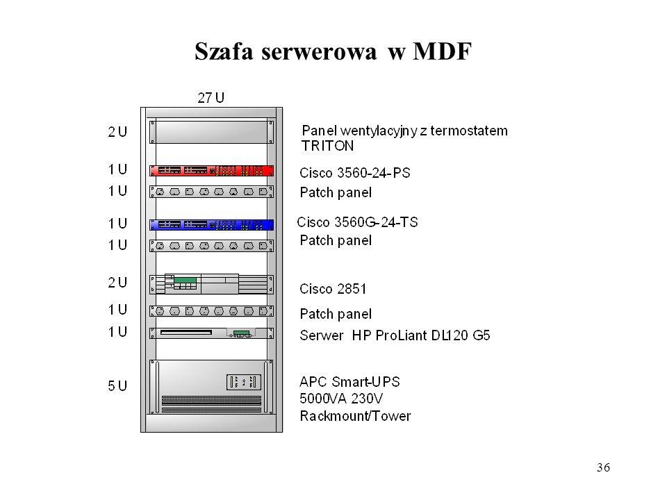 Szafa serwerowa w MDF