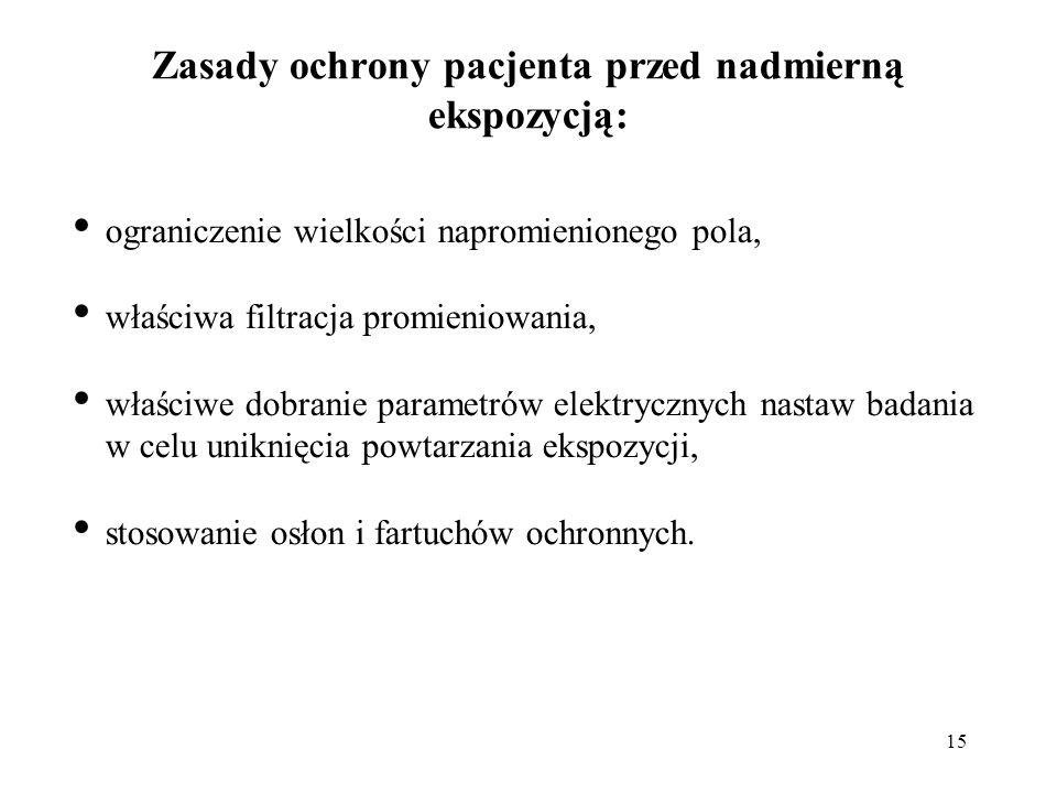 Zasady ochrony pacjenta przed nadmierną ekspozycją:
