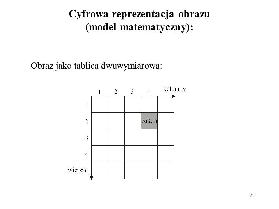 Cyfrowa reprezentacja obrazu (model matematyczny):