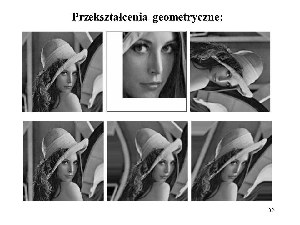 Przekształcenia geometryczne: