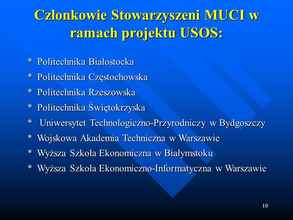 Członkowie Stowarzyszeni MUCI w ramach projektu USOS: