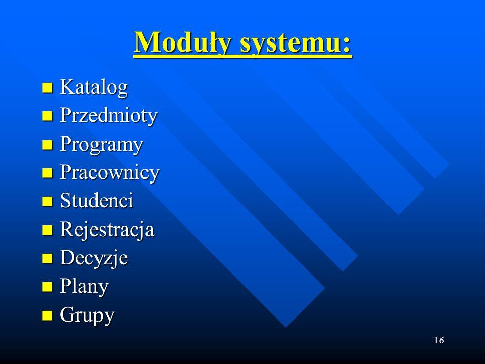 Moduły systemu: Katalog Przedmioty Programy Pracownicy Studenci