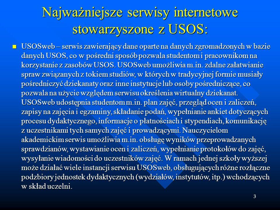Najważniejsze serwisy internetowe stowarzyszone z USOS: