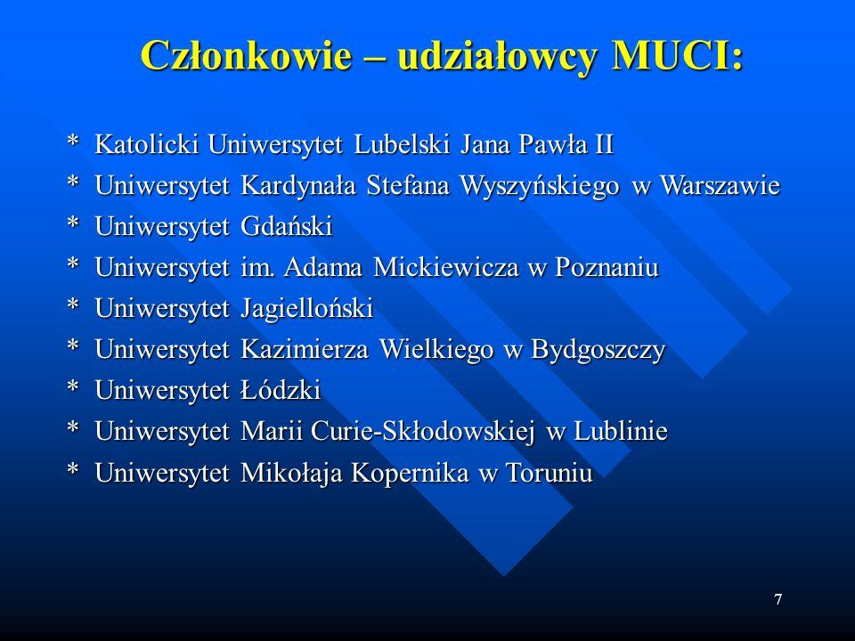 Członkowie – udziałowcy MUCI: