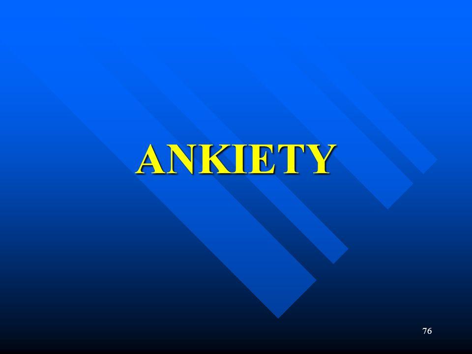 ANKIETY