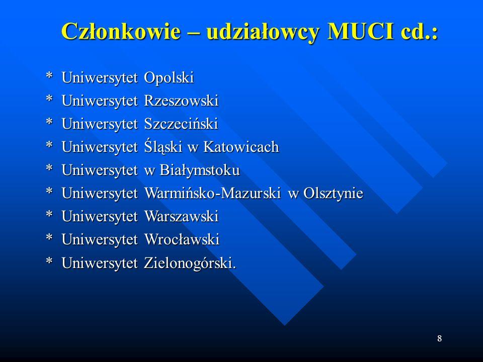 Członkowie – udziałowcy MUCI cd.:
