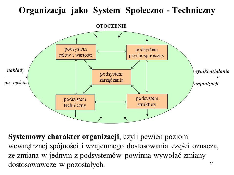 Organizacja jako System Społeczno - Techniczny