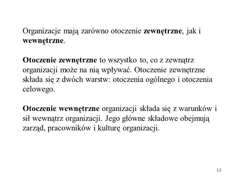 Organizacje mają zarówno otoczenie zewnętrzne, jak i wewnętrzne.