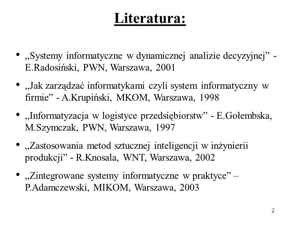 """Literatura: """"Systemy informatyczne w dynamicznej analizie decyzyjnej - E.Radosiński, PWN, Warszawa, 2001."""