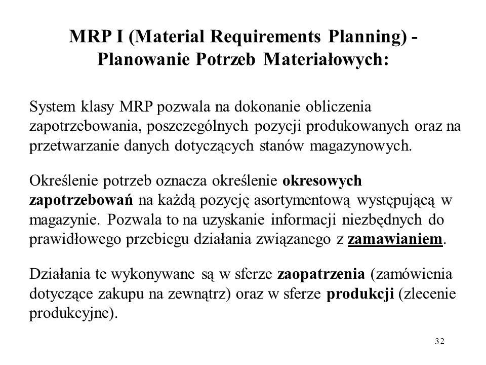 MRP I (Material Requirements Planning) - Planowanie Potrzeb Materiałowych: