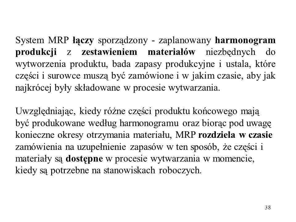 System MRP łączy sporządzony - zaplanowany harmonogram produkcji z zestawieniem materiałów niezbędnych do wytworzenia produktu, bada zapasy produkcyjne i ustala, które części i surowce muszą być zamówione i w jakim czasie, aby jak najkrócej były składowane w procesie wytwarzania.