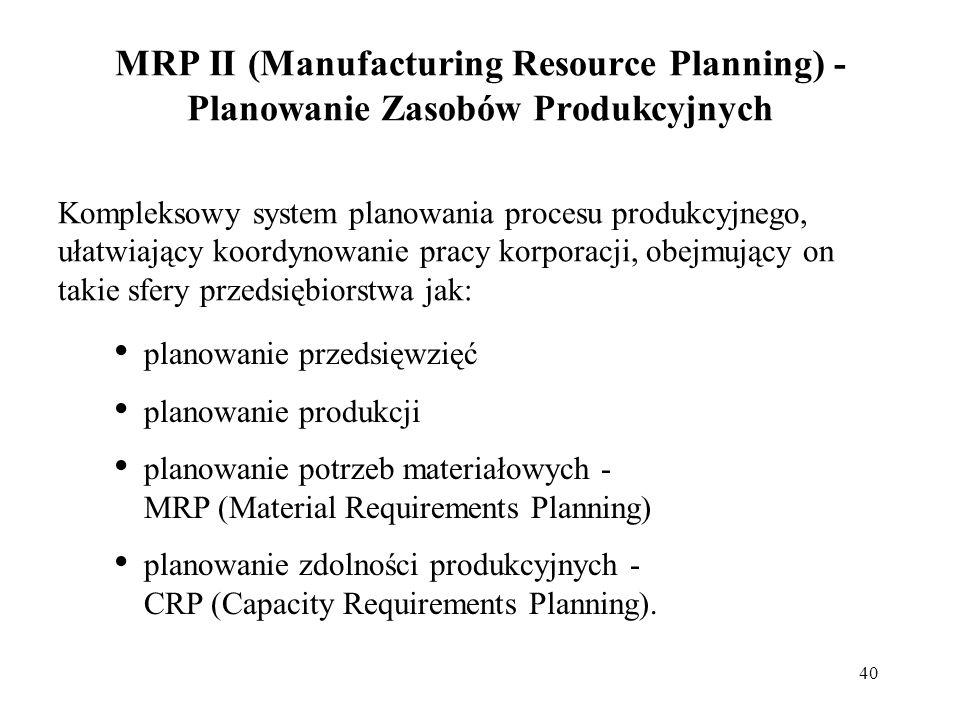 MRP II (Manufacturing Resource Planning) - Planowanie Zasobów Produkcyjnych