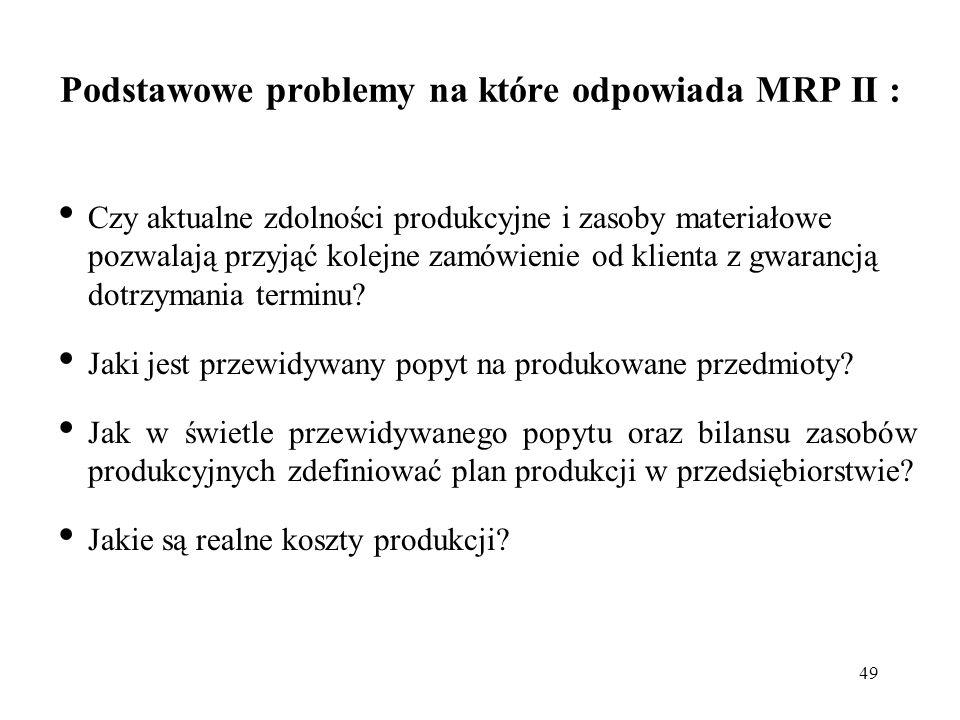 Podstawowe problemy na które odpowiada MRP II :