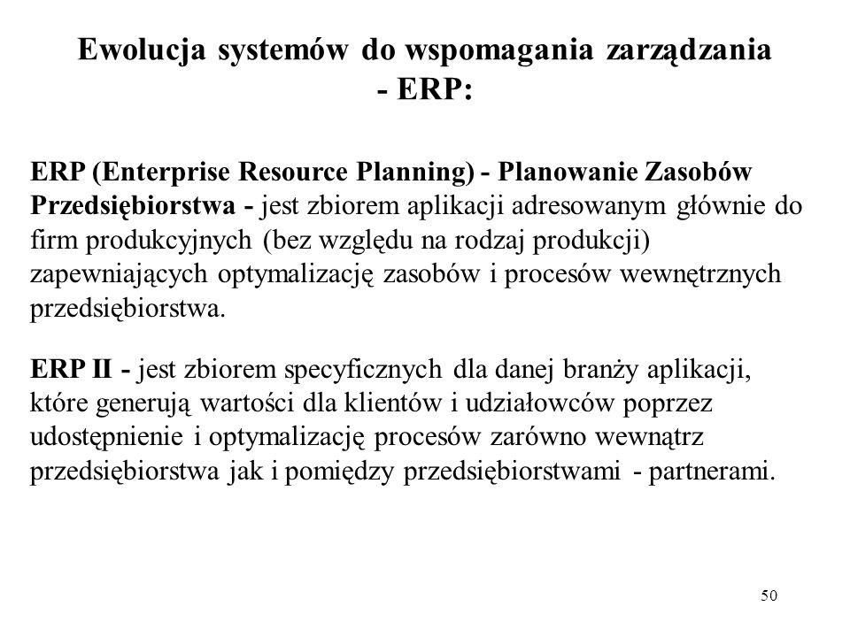 Ewolucja systemów do wspomagania zarządzania - ERP: