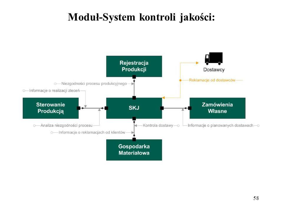 Moduł-System kontroli jakości: