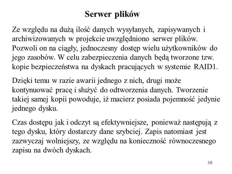 Serwer plików