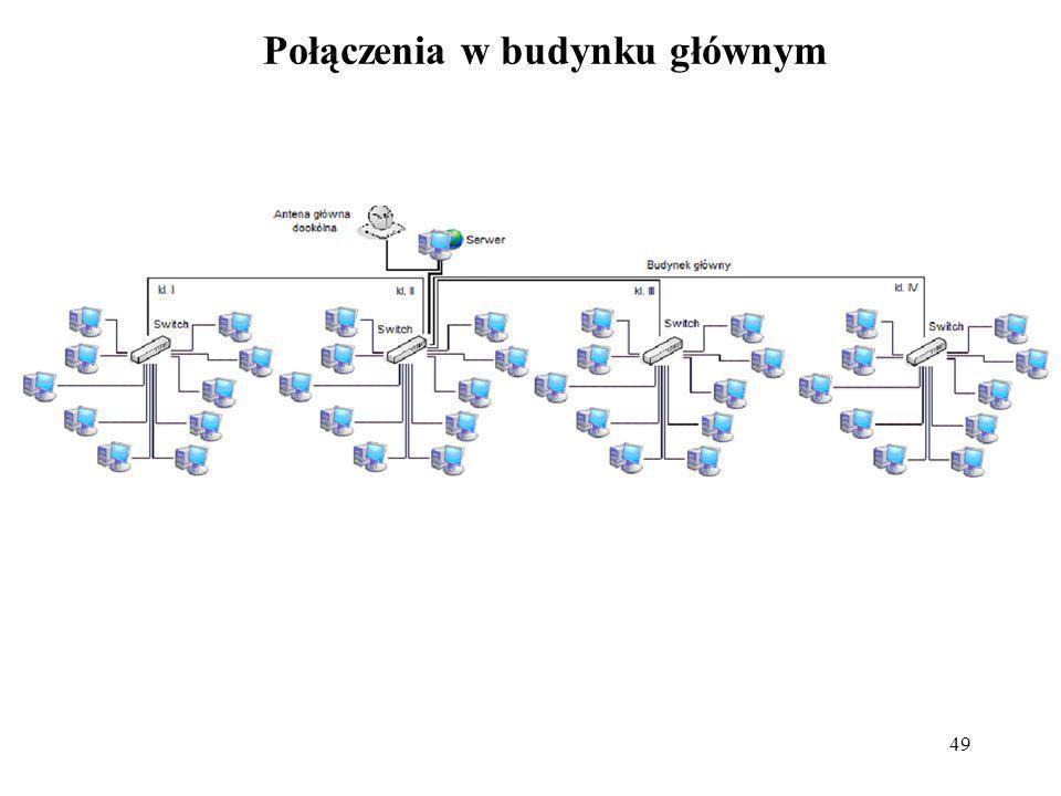 Połączenia w budynku głównym