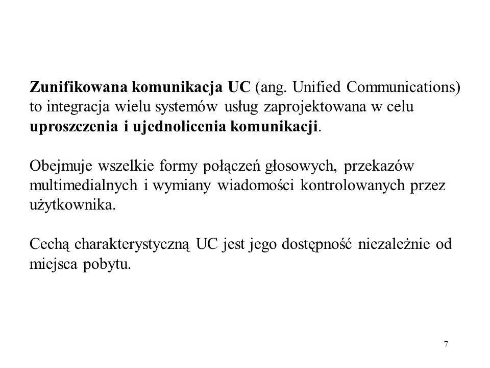 Zunifikowana komunikacja UC (ang