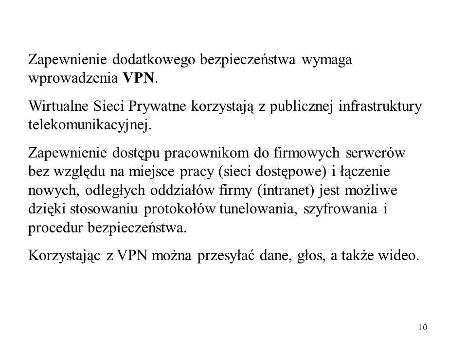 Zapewnienie dodatkowego bezpieczeństwa wymaga wprowadzenia VPN.