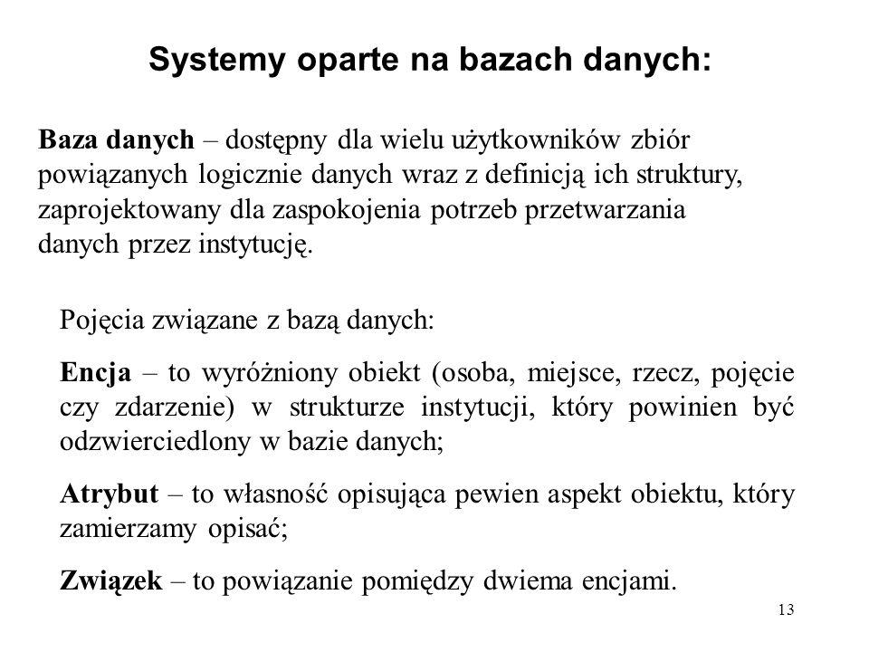Systemy oparte na bazach danych: