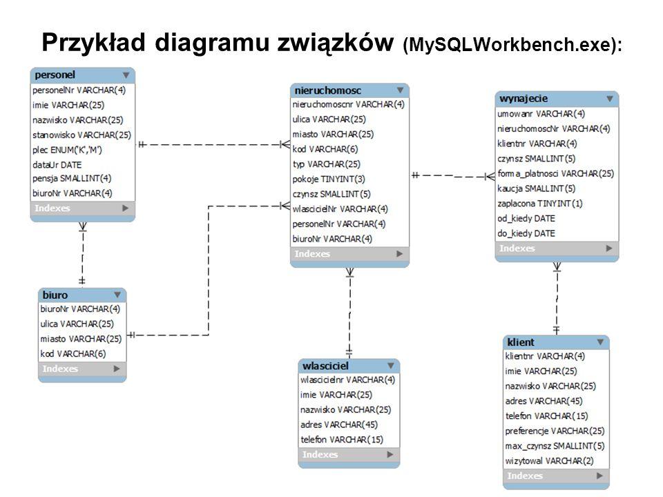 Przykład diagramu związków (MySQLWorkbench.exe):