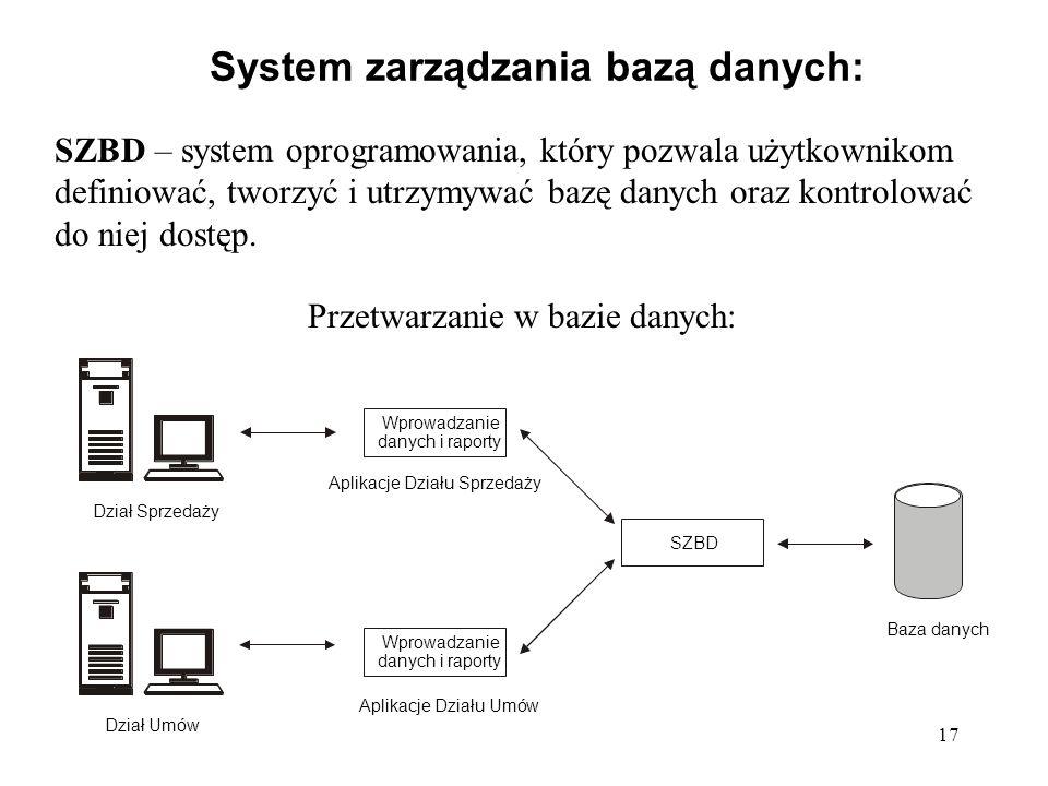 System zarządzania bazą danych: