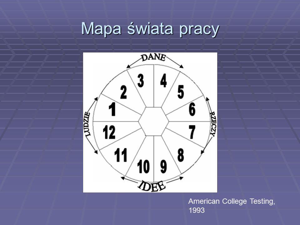 Mapa świata pracy American College Testing, 1993