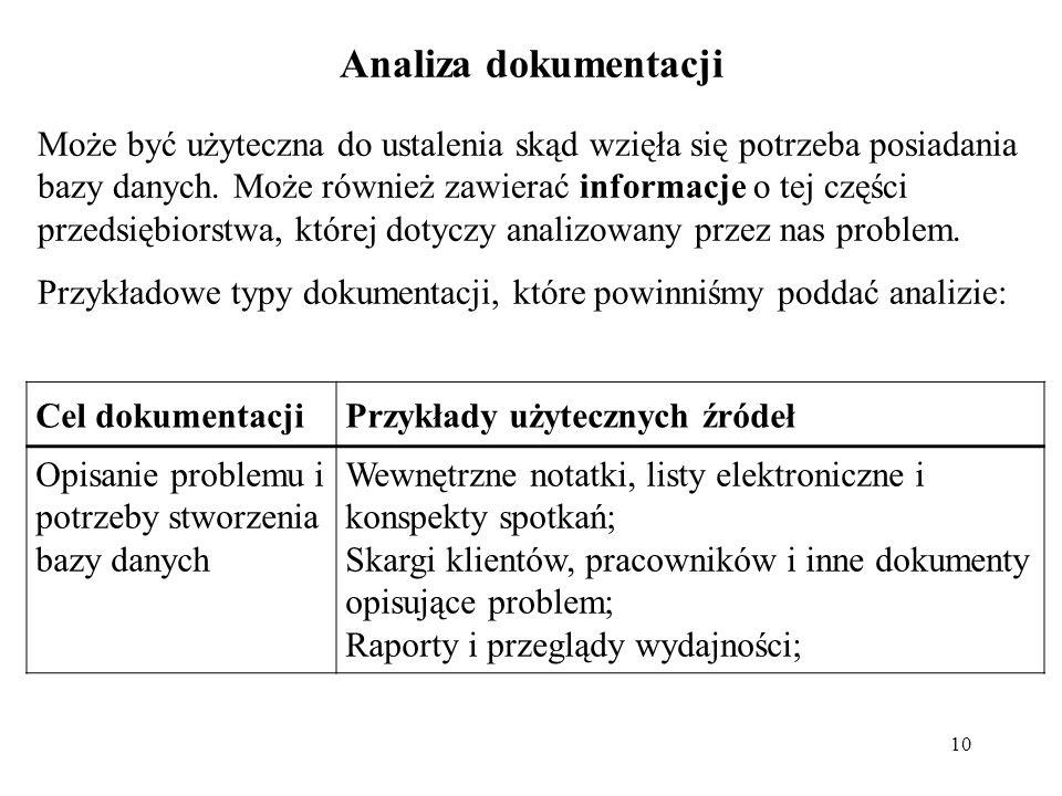 Analiza dokumentacji