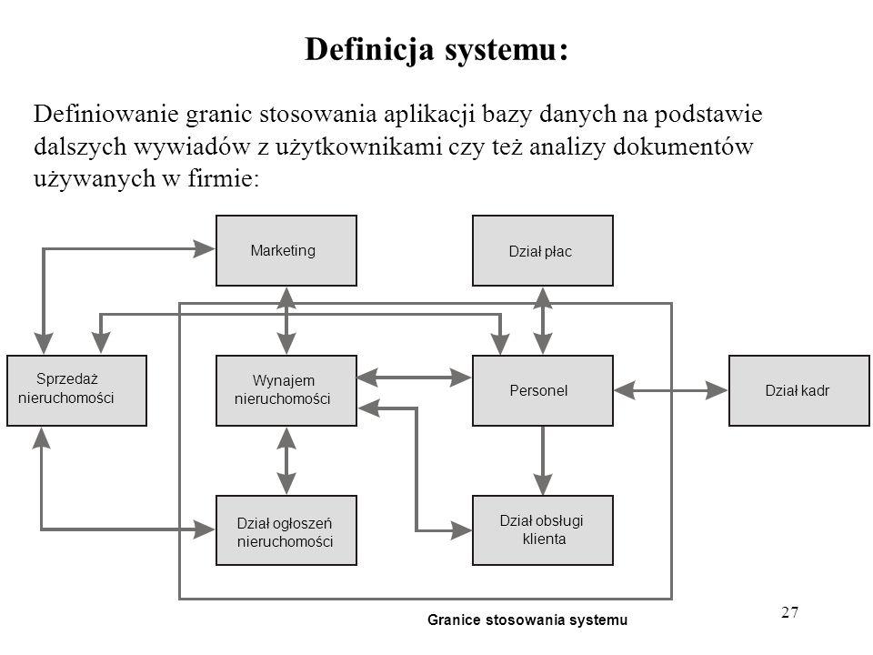 Definicja systemu: