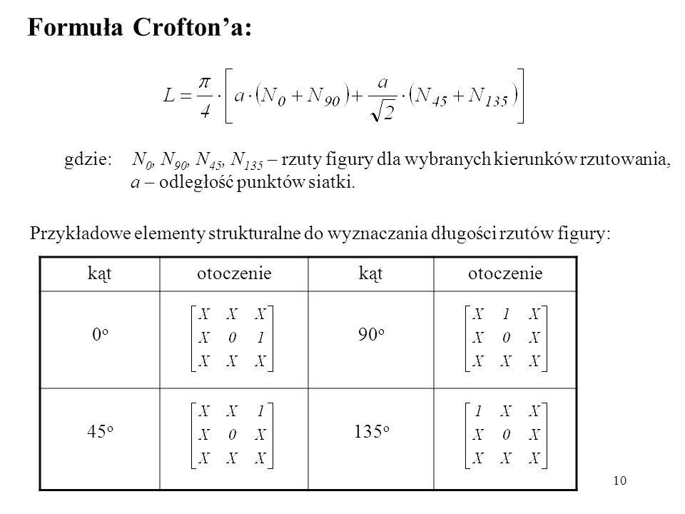 Formuła Crofton'a:gdzie: N0, N90, N45, N135 – rzuty figury dla wybranych kierunków rzutowania, a – odległość punktów siatki.