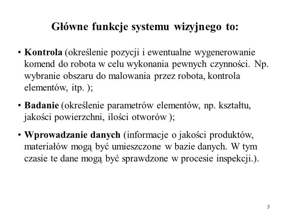 Główne funkcje systemu wizyjnego to: