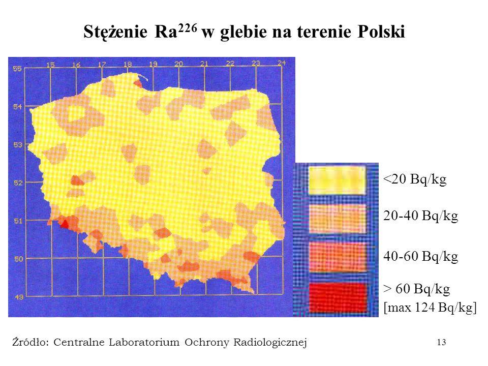 Stężenie Ra226 w glebie na terenie Polski