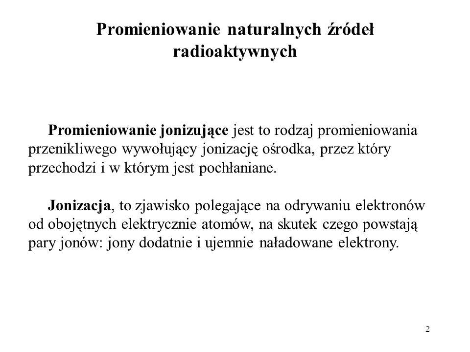 Promieniowanie naturalnych źródeł radioaktywnych