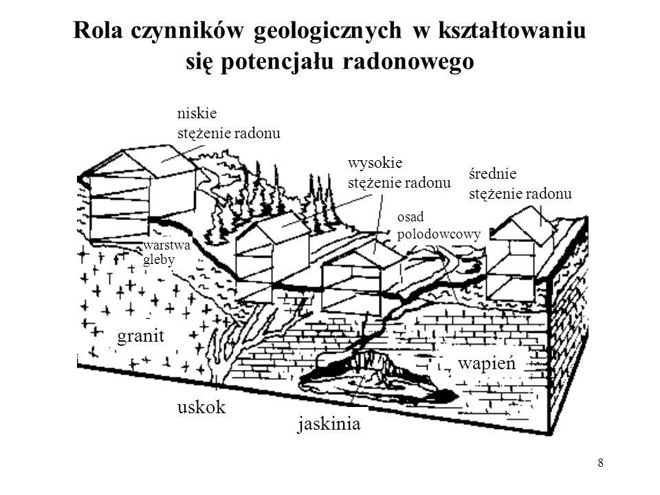 Rola czynników geologicznych w kształtowaniu się potencjału radonowego