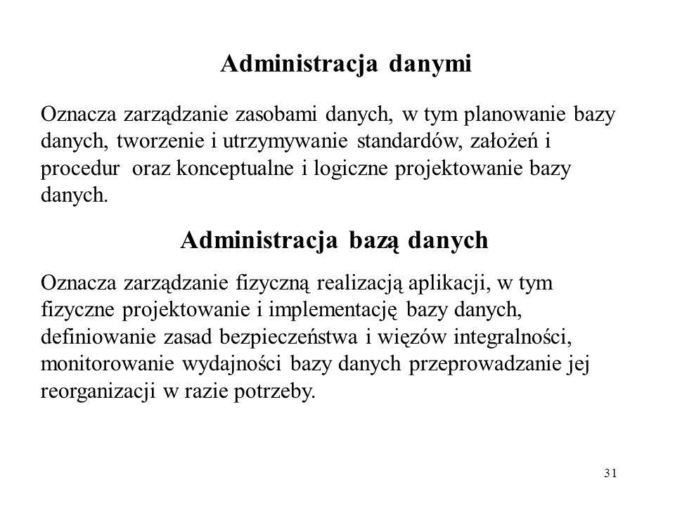 Administracja bazą danych