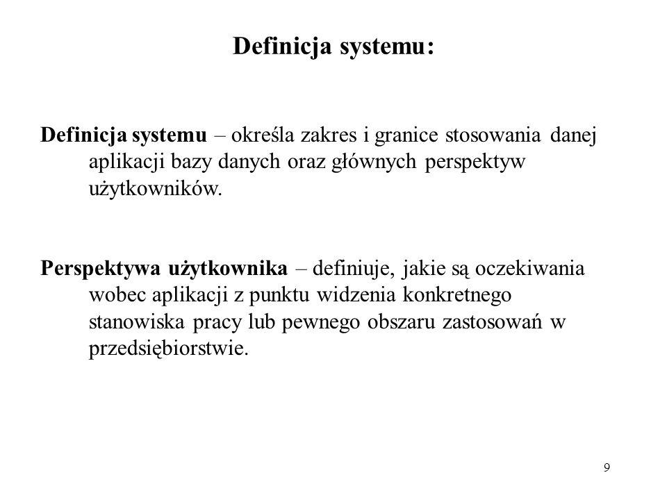 Definicja systemu: Definicja systemu – określa zakres i granice stosowania danej aplikacji bazy danych oraz głównych perspektyw użytkowników.