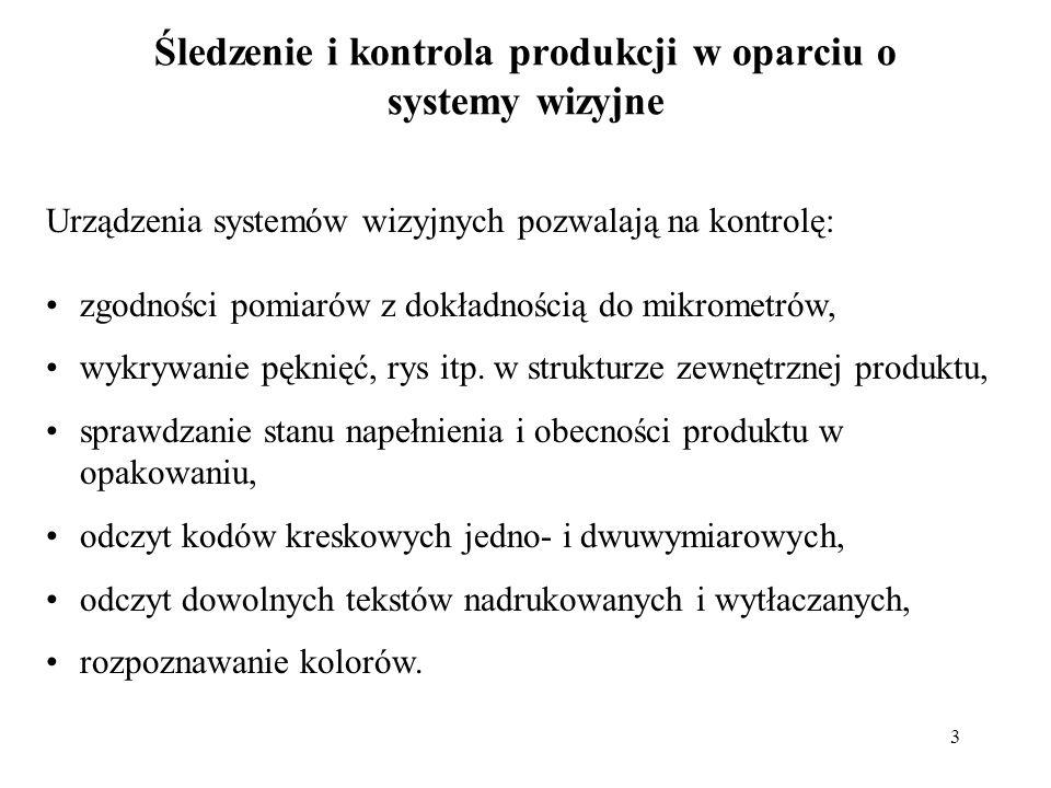 Śledzenie i kontrola produkcji w oparciu o systemy wizyjne