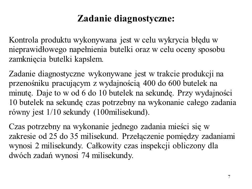 Zadanie diagnostyczne:
