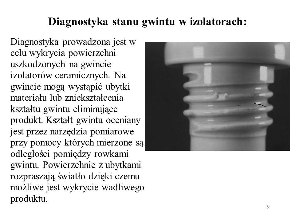 Diagnostyka stanu gwintu w izolatorach:
