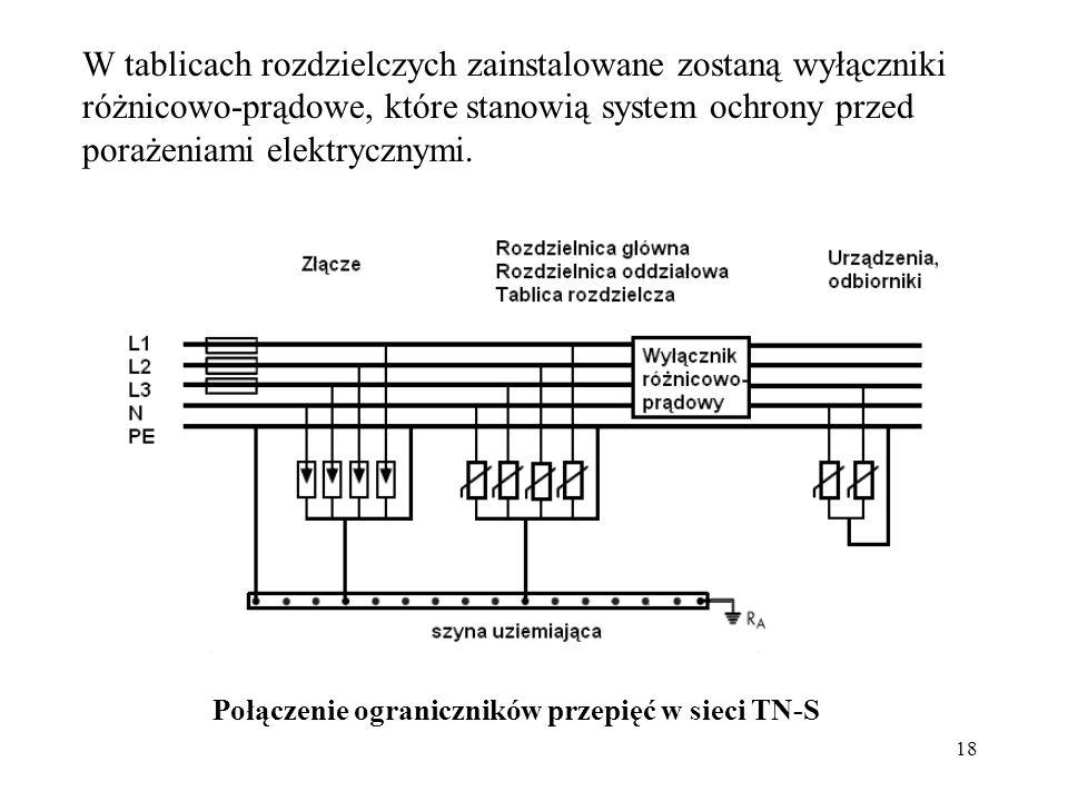 Połączenie ograniczników przepięć w sieci TN-S