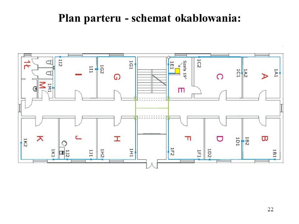Plan parteru - schemat okablowania: