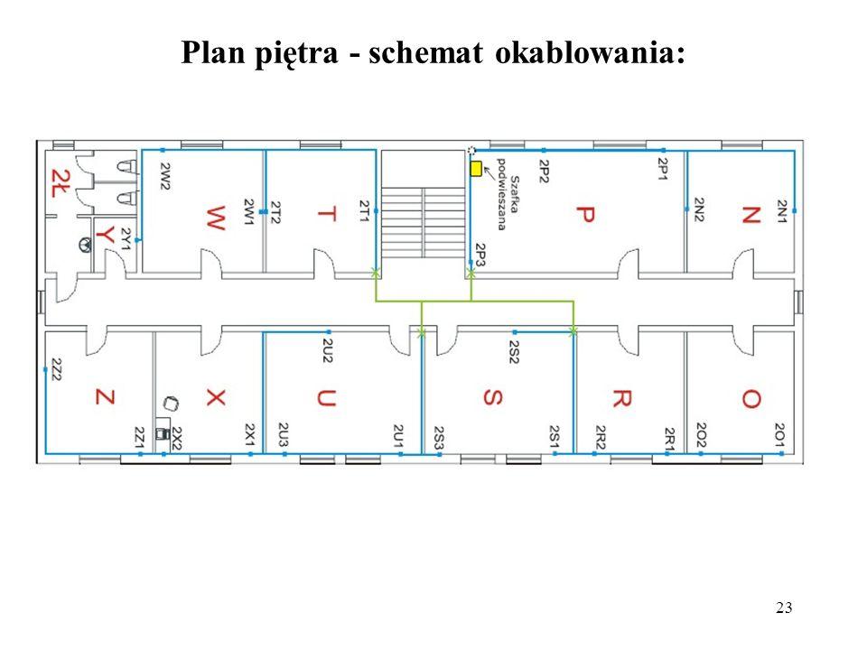 Plan piętra - schemat okablowania: