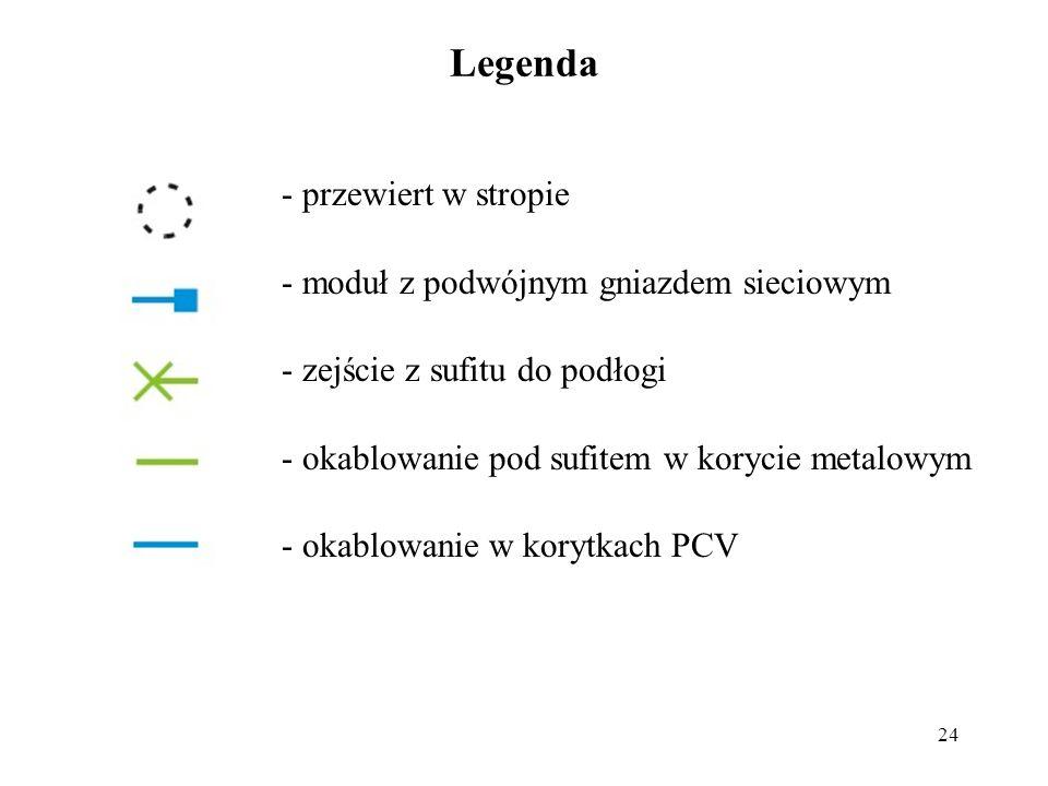 Legenda - przewiert w stropie - moduł z podwójnym gniazdem sieciowym