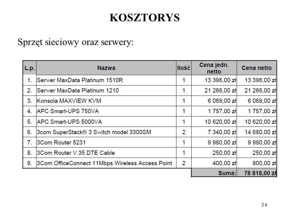 KOSZTORYS Sprzęt sieciowy oraz serwery: